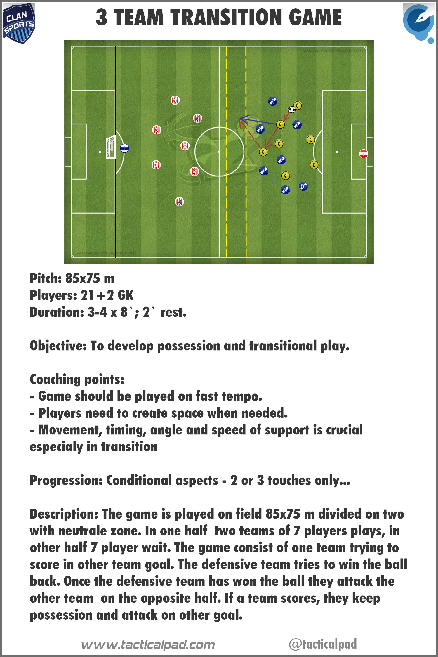 3 teams transition game