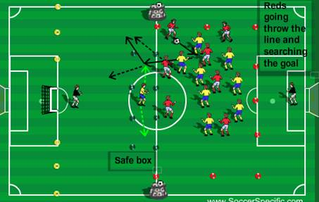 Defending as team and counter attacking in depth