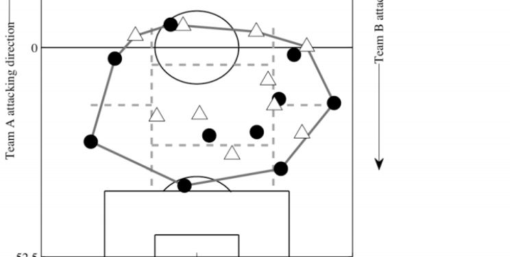 Science of Winning Soccer: Emergent pattern-forming dynamics in association football